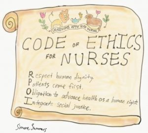 Code of Ethics for Nurses